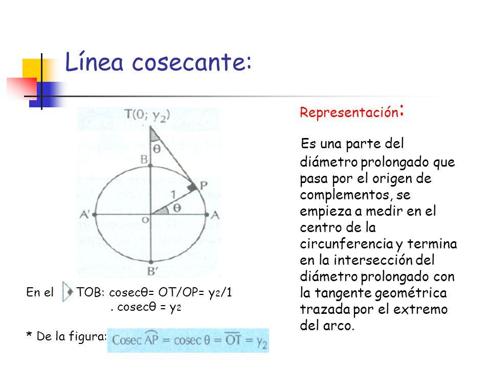 Línea cosecante: Representación : Es una parte del diámetro prolongado que pasa por el origen de complementos, se empieza a medir en el centro de la c