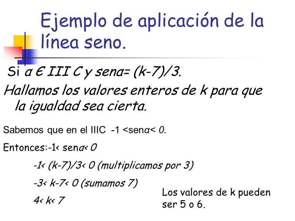 Ejemplo de aplicación de la línea seno. Si α Є III C y senα= (k-7)/3. Hallamos los valores enteros de k para que la igualdad sea cierta. Sabemos que e