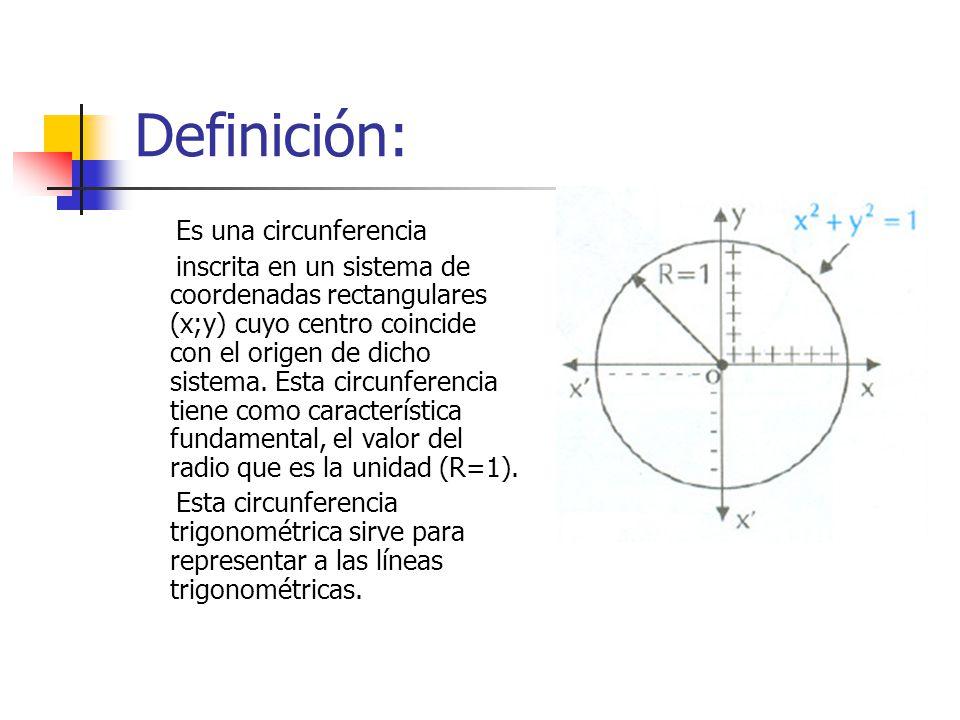 Definición: Es una circunferencia inscrita en un sistema de coordenadas rectangulares (x;y) cuyo centro coincide con el origen de dicho sistema. Esta