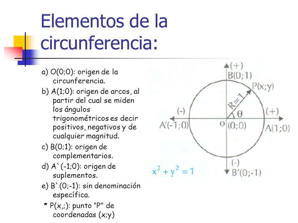 Elementos de la circunferencia: a) O(0;0): origen de la circunferencia. b) A(1;0): origen de arcos, al partir del cual se miden los ángulos trigonomét