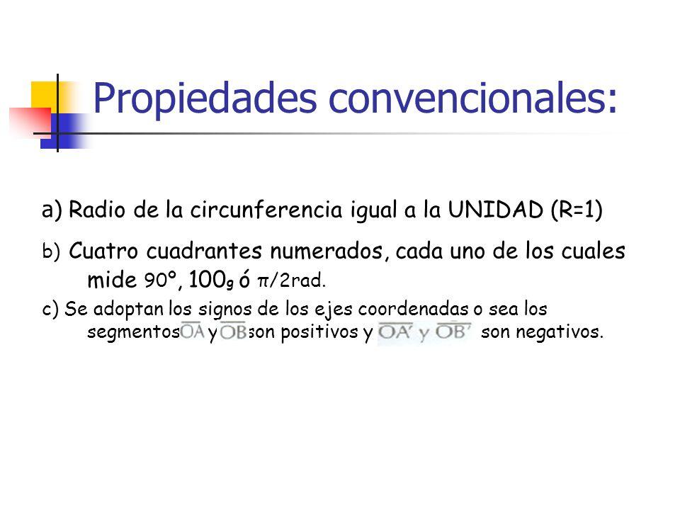 Propiedades convencionales: a ) Radio de la circunferencia igual a la UNIDAD (R=1) b) Cuatro cuadrantes numerados, cada uno de los cuales mide 90º, 10