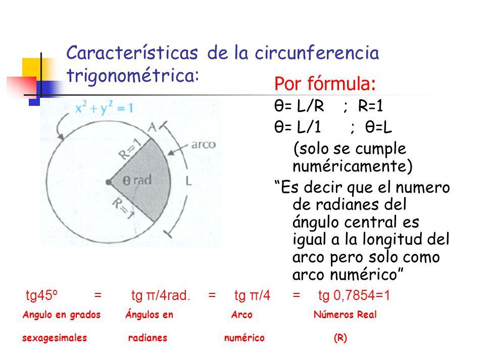 Características de la circunferencia trigonométrica: Por fórmula: θ= L/R ; R=1 θ= L/1 ; θ=L (solo se cumple numéricamente) Es decir que el numero de r