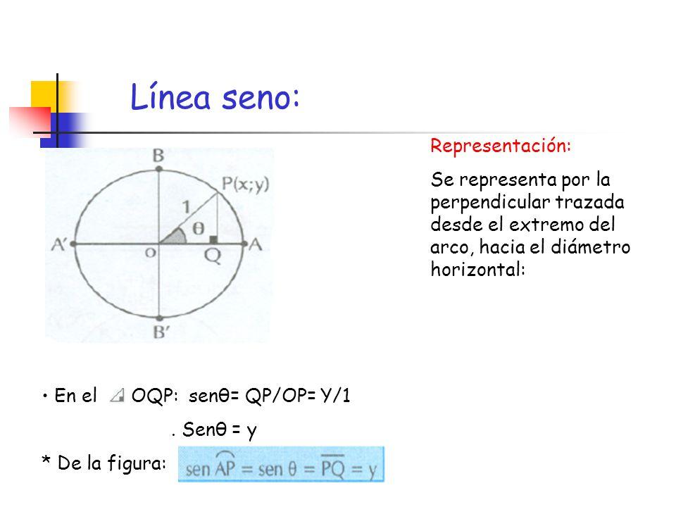 Línea coseno: Representación: Se representa por la perpendicular trazada desde el extremo del arco, hacia el diámetro vertical: En el PNO: cosθ= NP/OP= x/1.