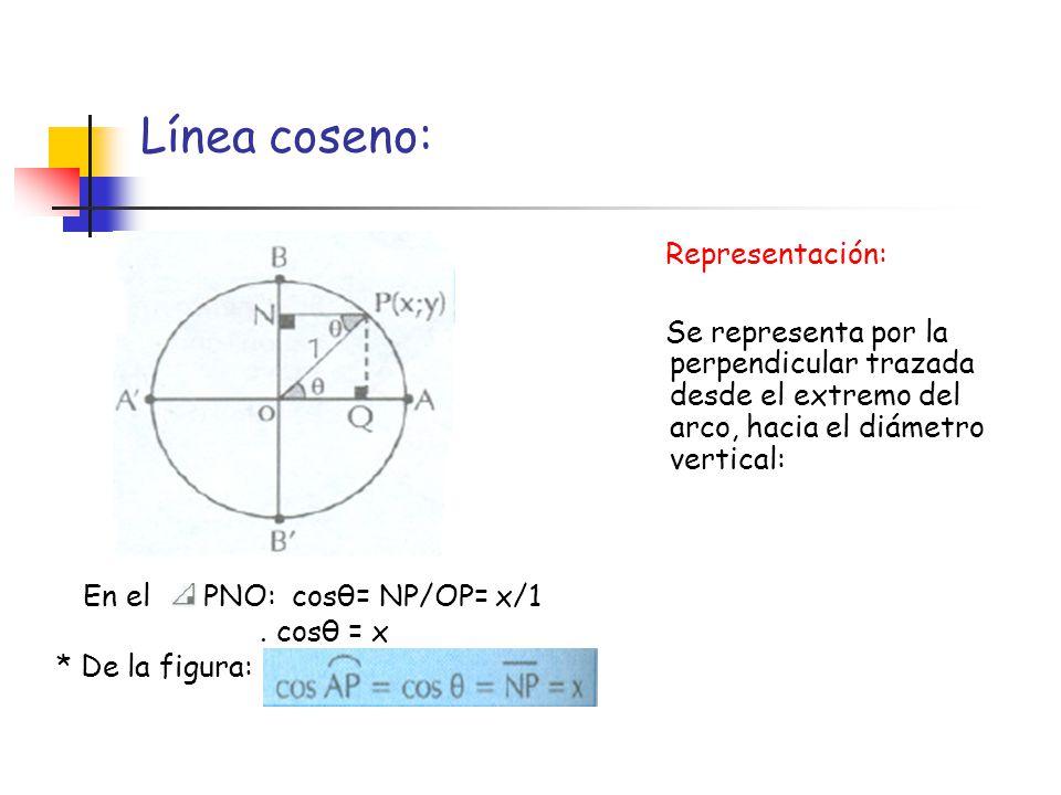 Línea coseno: Representación: Se representa por la perpendicular trazada desde el extremo del arco, hacia el diámetro vertical: En el PNO: cosθ= NP/OP