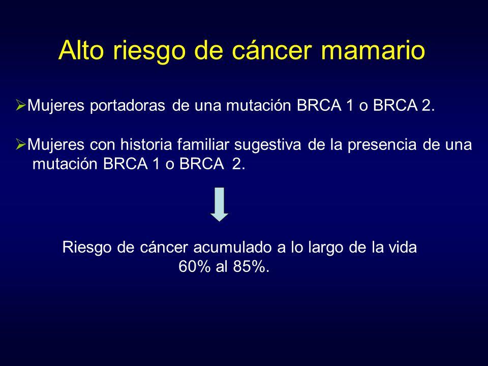 Riesgo de cáncer acumulado a lo largo de la vida 60% al 85%. Alto riesgo de cáncer mamario Mujeres portadoras de una mutación BRCA 1 o BRCA 2. Mujeres