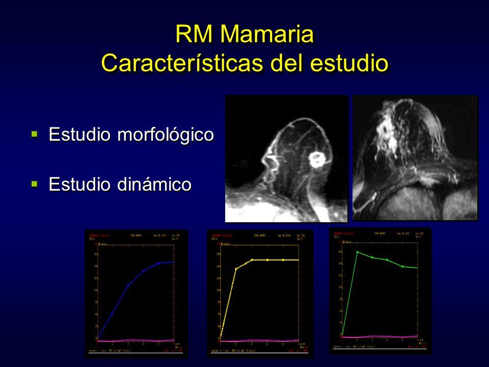 RM Mamaria Características del estudio Estudio morfológico Estudio dinámico Estudio morfológico Estudio dinámico