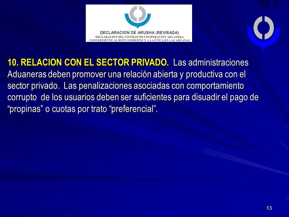 13 10.RELACION CON EL SECTOR PRIVADO.