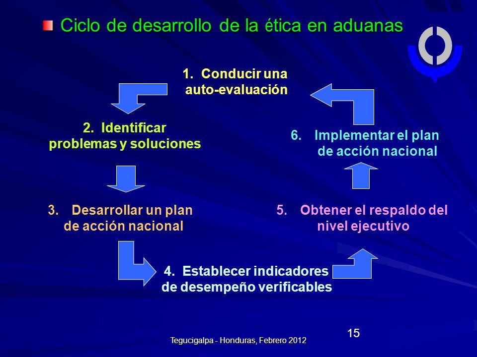 15 Ciclo de desarrollo de la é tica en aduanas 1.Conducir una auto-evaluación 2.