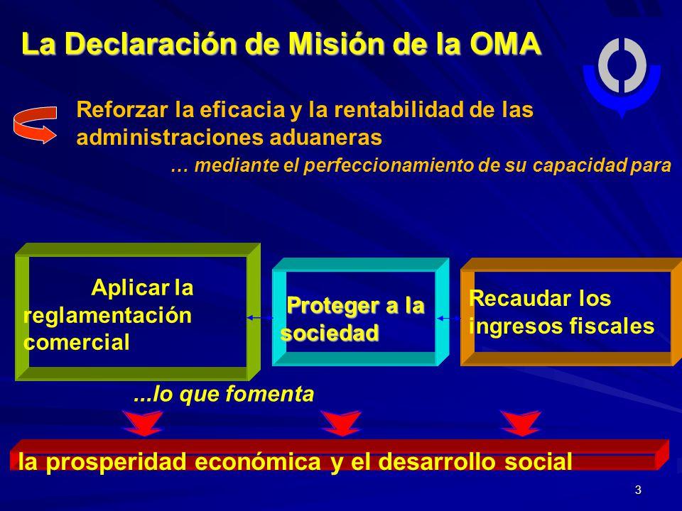 La Declaración de Misión de la OMA Reforzar la eficacia y la rentabilidad de las administraciones aduaneras … mediante el perfeccionamiento de su capacidad para la prosperidad económica y el desarrollo social Aplicar la reglamentación comercial Proteger a la sociedad Proteger a la sociedad Recaudar los ingresos fiscales...lo que fomenta 3