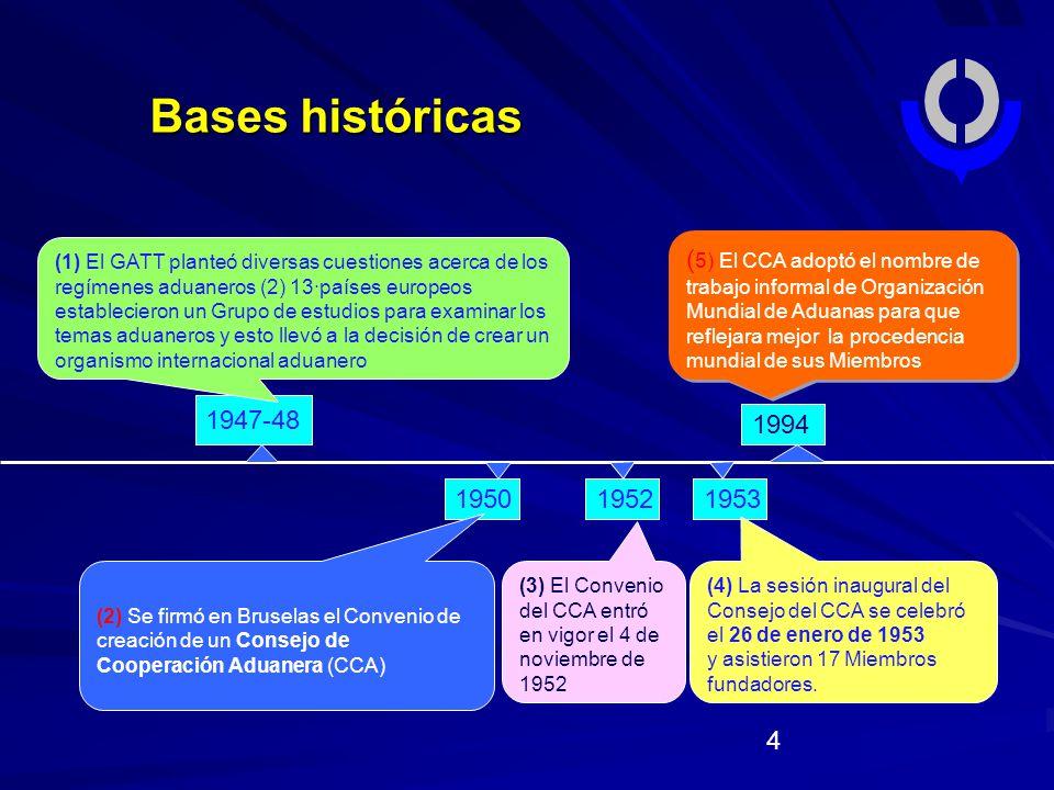 Bases históricas 1947-48 (1) El GATT planteó diversas cuestiones acerca de los regímenes aduaneros (2) 13·países europeos establecieron un Grupo de estudios para examinar los temas aduaneros y esto llevó a la decisión de crear un organismo internacional aduanero 1950 (2) Se firmó en Bruselas el Convenio de creación de un Consejo de Cooperación Aduanera (CCA) 1994 1952 (3) El Convenio del CCA entró en vigor el 4 de noviembre de 1952 1953 (4) La sesión inaugural del Consejo del CCA se celebró el 26 de enero de 1953 y asistieron 17 Miembros fundadores.