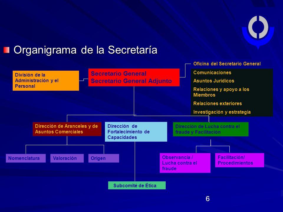 La sensibilización : La sensibilización : Talleres de desarrollo de la ética para presentar buenas prácticas internacionales a un grupo de participantes de diferentes servicios aduaneros.