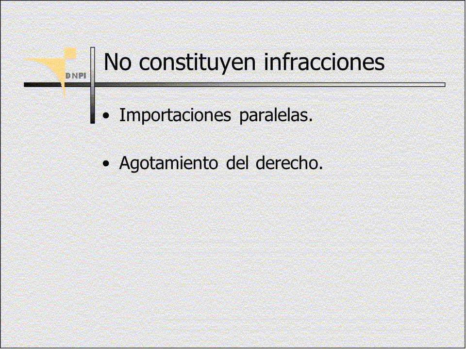 No constituyen infracciones Importaciones paralelas. Agotamiento del derecho.