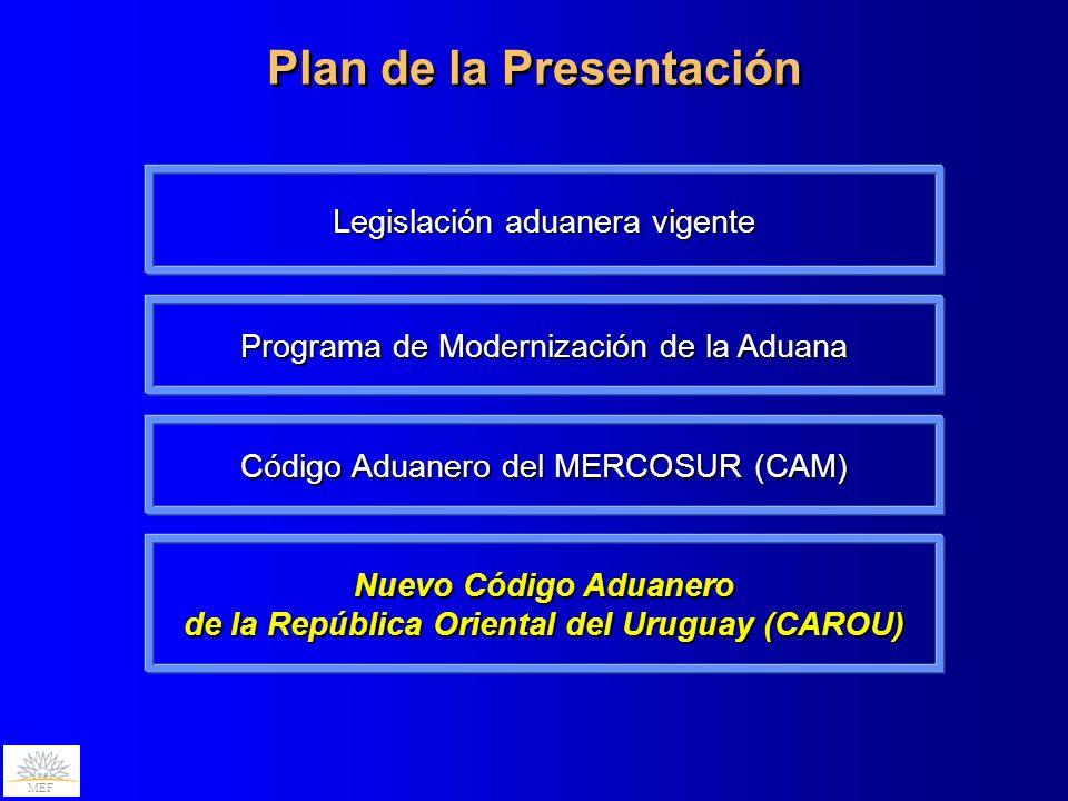MEF Nuevo Código Aduanero de la República Oriental del Uruguay (CAROU) Plan de la Presentación MEF Legislación aduanera vigente Código Aduanero del ME