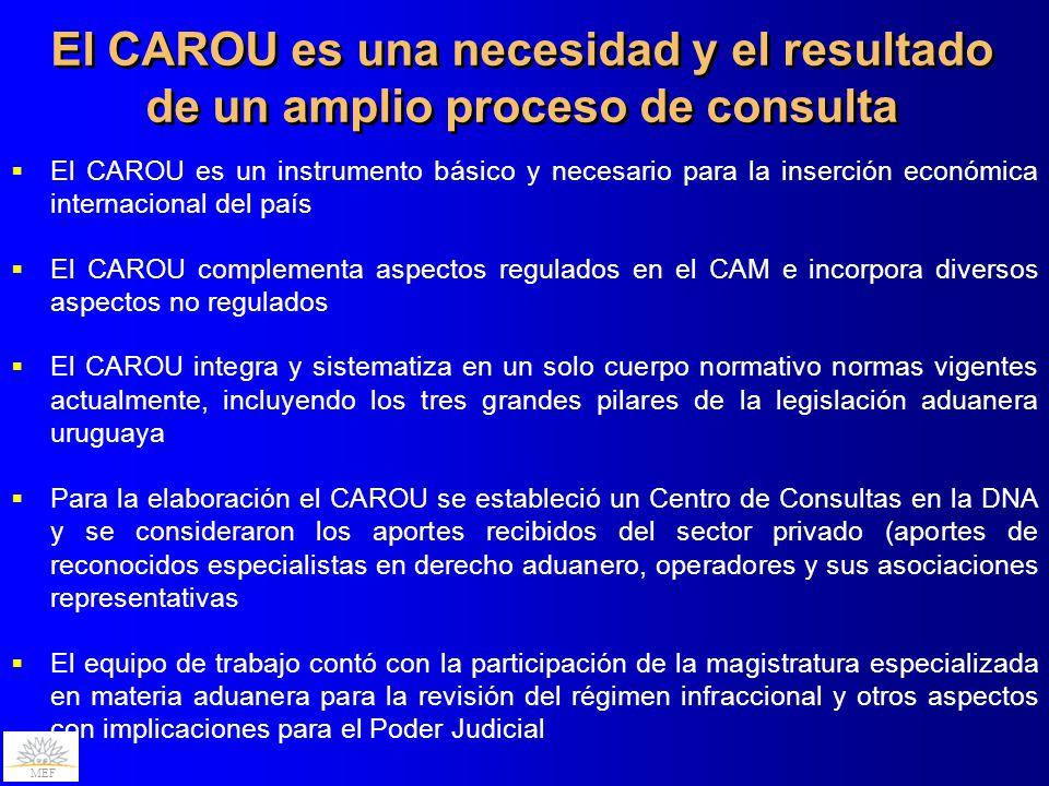 MEF El CAROU es una necesidad y el resultado de un amplio proceso de consulta El CAROU es un instrumento básico y necesario para la inserción económic