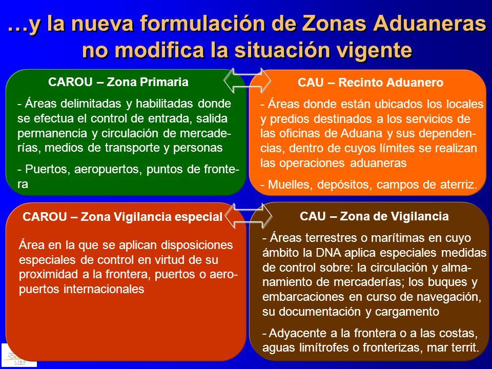 MEF …y la nueva formulación de Zonas Aduaneras no modifica la situación vigente CAROU – Zona Primaria - Áreas delimitadas y habilitadas donde se efect