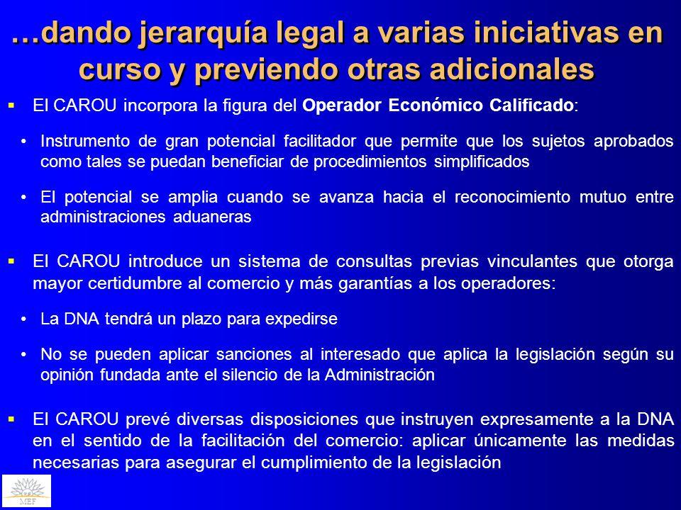 MEF El CAROU incorpora la figura del Operador Económico Calificado: Instrumento de gran potencial facilitador que permite que los sujetos aprobados co