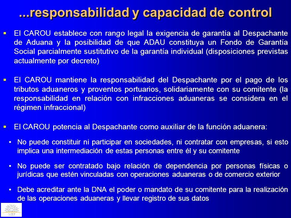 MEF El CAROU establece con rango legal la exigencia de garantía al Despachante de Aduana y la posibilidad de que ADAU constituya un Fondo de Garantía