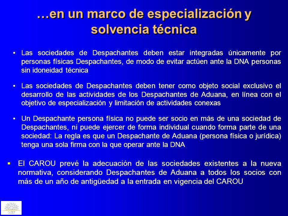 MEF Las sociedades de Despachantes deben estar integradas únicamente por personas físicas Despachantes, de modo de evitar actúen ante la DNA personas