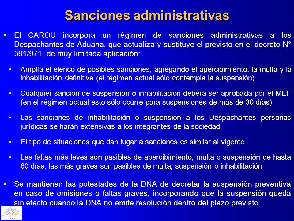 MEF El CAROU incorpora un régimen de sanciones administrativas a los Despachantes de Aduana, que actualiza y sustituye el previsto en el decreto N° 39