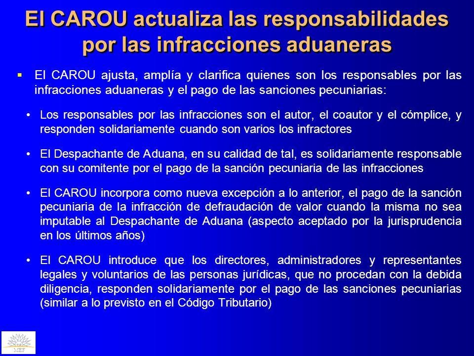 MEF El CAROU ajusta, amplía y clarifica quienes son los responsables por las infracciones aduaneras y el pago de las sanciones pecuniarias: Los respon