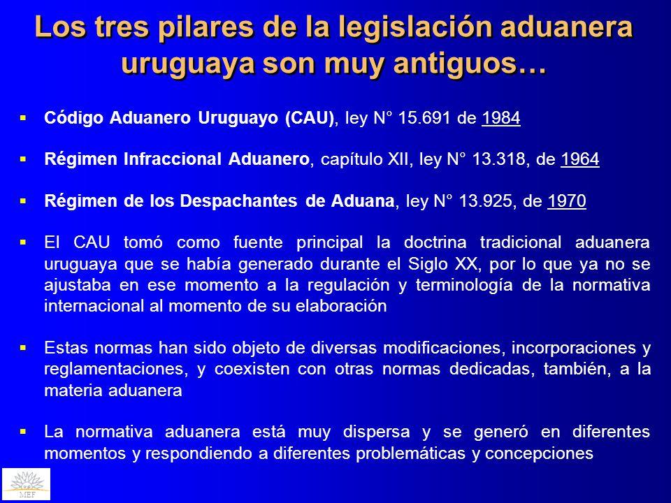 MEF Los tres pilares de la legislación aduanera uruguaya son muy antiguos… Código Aduanero Uruguayo (CAU), ley N° 15.691 de 1984 Régimen Infraccional