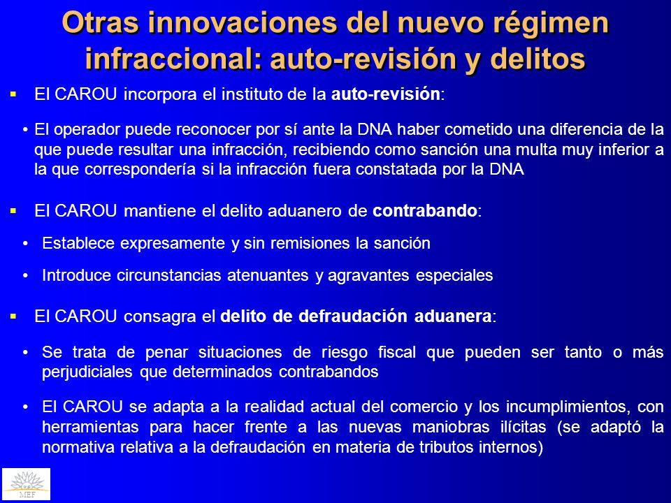 MEF El CAROU incorpora el instituto de la auto-revisión: El operador puede reconocer por sí ante la DNA haber cometido una diferencia de la que puede