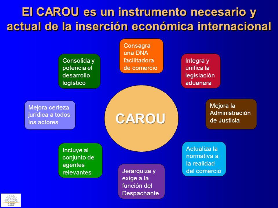 MEF El CAROU es un instrumento necesario y actual de la inserción económica internacional Integra y unifica la legislación aduanera Consolida y potenc
