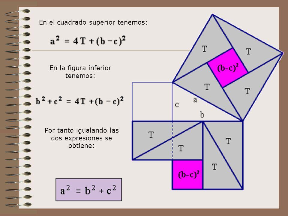El matemático hindú Bhâskara reconstruyó la demostración del teorema de Pitágoras que aparece en un diagrama de la Aritmética Clásica China, en el que