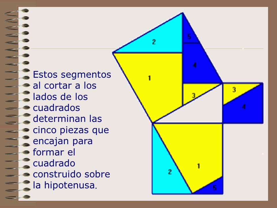 Las cinco piezas que componen este rompecabezas se obtienen de cortar los dos cuadrados construidos sobre los catetos. Se colocan los cuadrados de lad