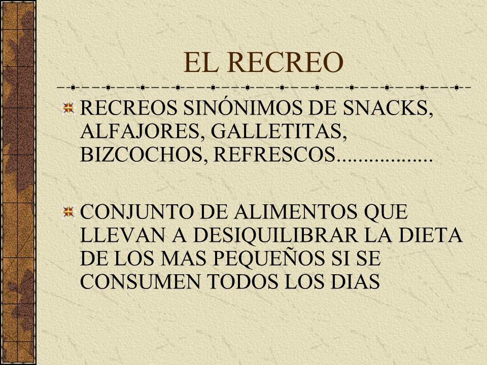 EL RECREO RECREOS SINÓNIMOS DE SNACKS, ALFAJORES, GALLETITAS, BIZCOCHOS, REFRESCOS.................. CONJUNTO DE ALIMENTOS QUE LLEVAN A DESIQUILIBRAR