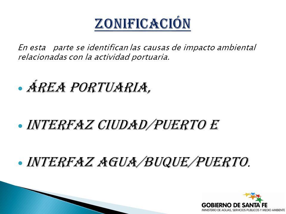 En esta parte se identifican las causas de impacto ambiental relacionadas con la actividad portuaria. Área portuaria, Interfaz ciudad/puerto e Interfa