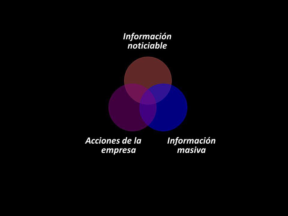 Información noticiable Acciones de la empresa Información masiva