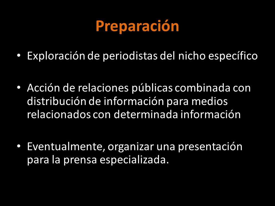 Preparación Exploración de periodistas del nicho específico Acción de relaciones públicas combinada con distribución de información para medios relaci