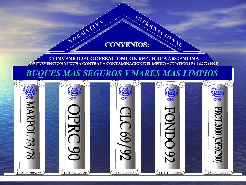 BUQUES MAS SEGUROS Y MARES MAS LIMPIOS CONVENIO DE COOPERACION CON REPUBLICA ARGENTINA DE PREVENCION Y LUCHA CONTRA LA CONTAMINACION DEL MEDIO ACUATIC