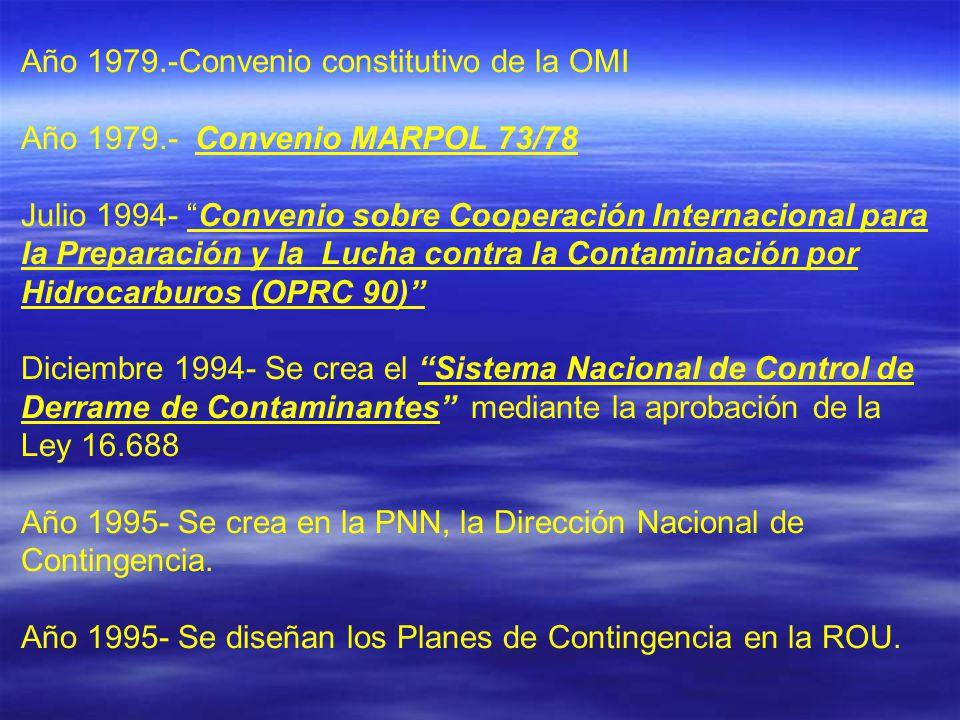 Año 1979.-Convenio constitutivo de la OMI Año 1979.- Convenio MARPOL 73/78 Julio 1994- Convenio sobre Cooperación Internacional para la Preparación y