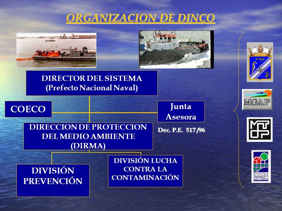 ORGANIZACION DE DINCO DIVISIÓN PREVENCIÓN DIVISIÓN LUCHA CONTRA LA CONTAMINACIÓN DIRECTOR DEL SISTEMA (Prefecto Nacional Naval) DIRECCION DE PROTECCIO