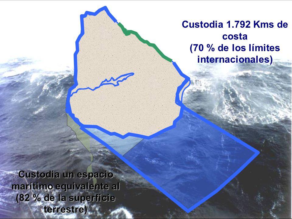 Custodia 1.792 Kms de costa (70 % de los límites internacionales) Custodia un espacio marítimo equivalente al (82 % de la superficie terrestre)