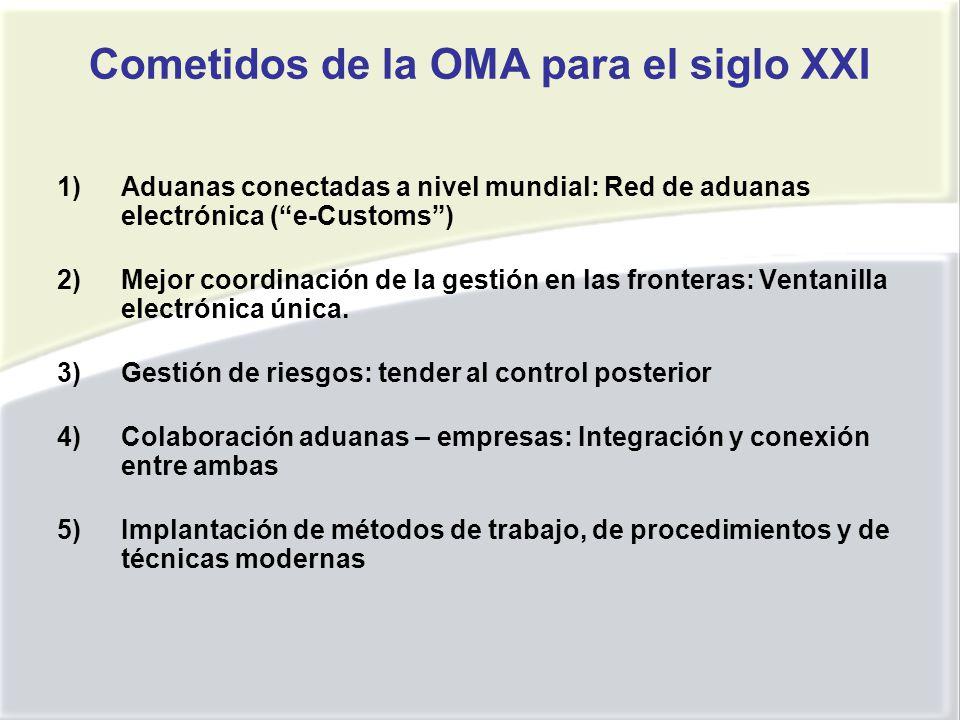 Cometidos de la OMA para el siglo XXI 1)Aduanas conectadas a nivel mundial: Red de aduanas electrónica (e-Customs) 2)Mejor coordinación de la gestión en las fronteras: Ventanilla electrónica única.