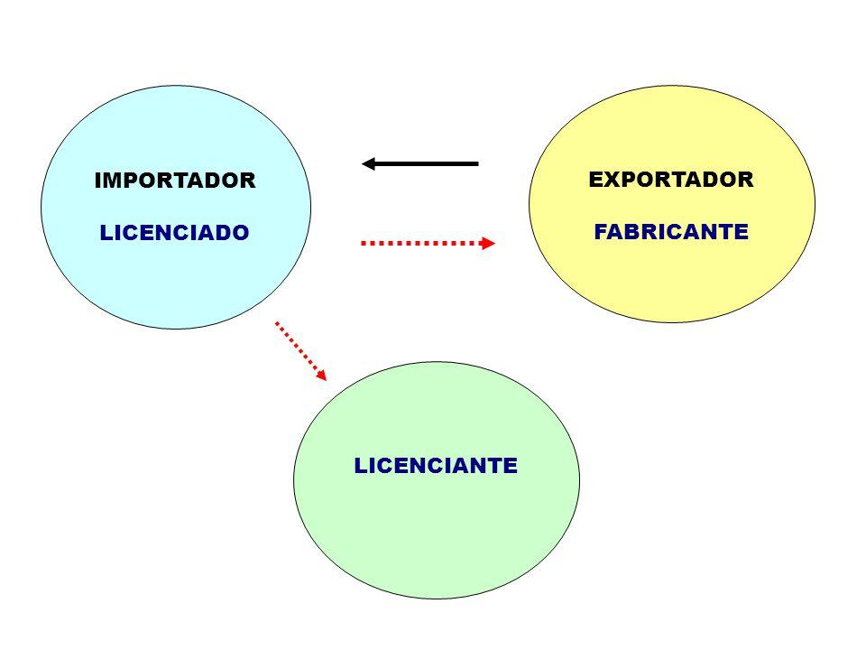 EXPORTADOR FABRICANTE IMPORTADOR LICENCIADO LICENCIANTE