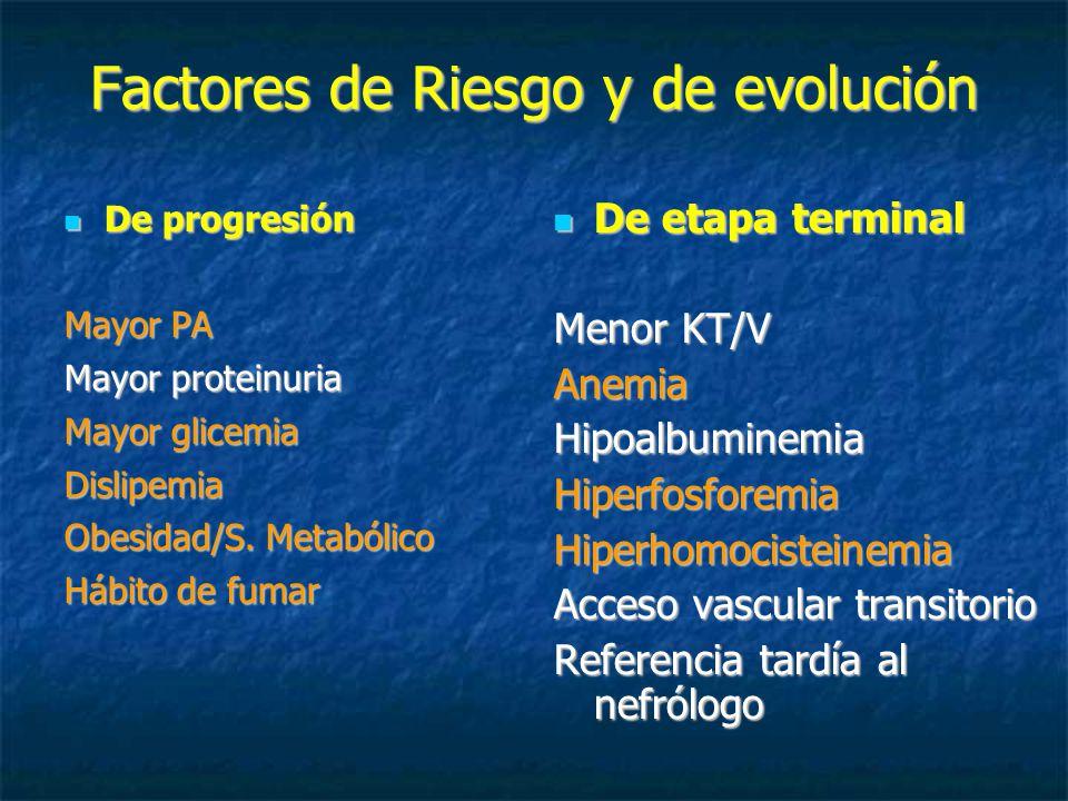 Factores de Riesgo y de evolución De progresión De progresión Mayor PA Mayor proteinuria Mayor glicemia Dislipemia Obesidad/S.