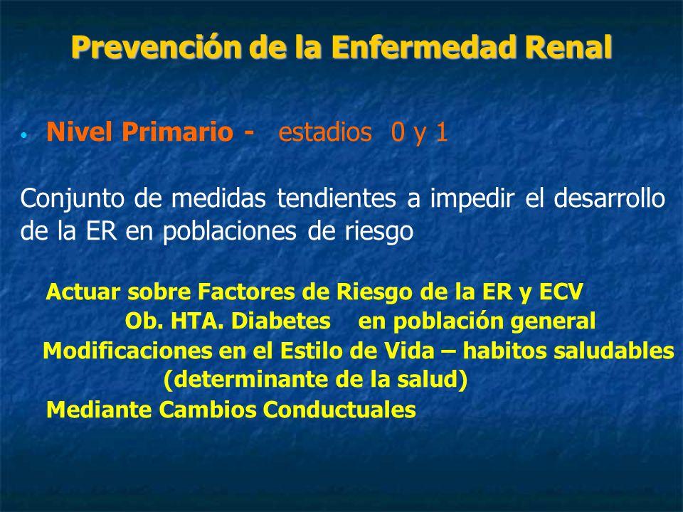 Prevención de la Enfermedad Renal Nivel Primario - estadios 0 y 1 Conjunto de medidas tendientes a impedir el desarrollo de la ER en poblaciones de riesgo Actuar sobre Factores de Riesgo de la ER y ECV Ob.