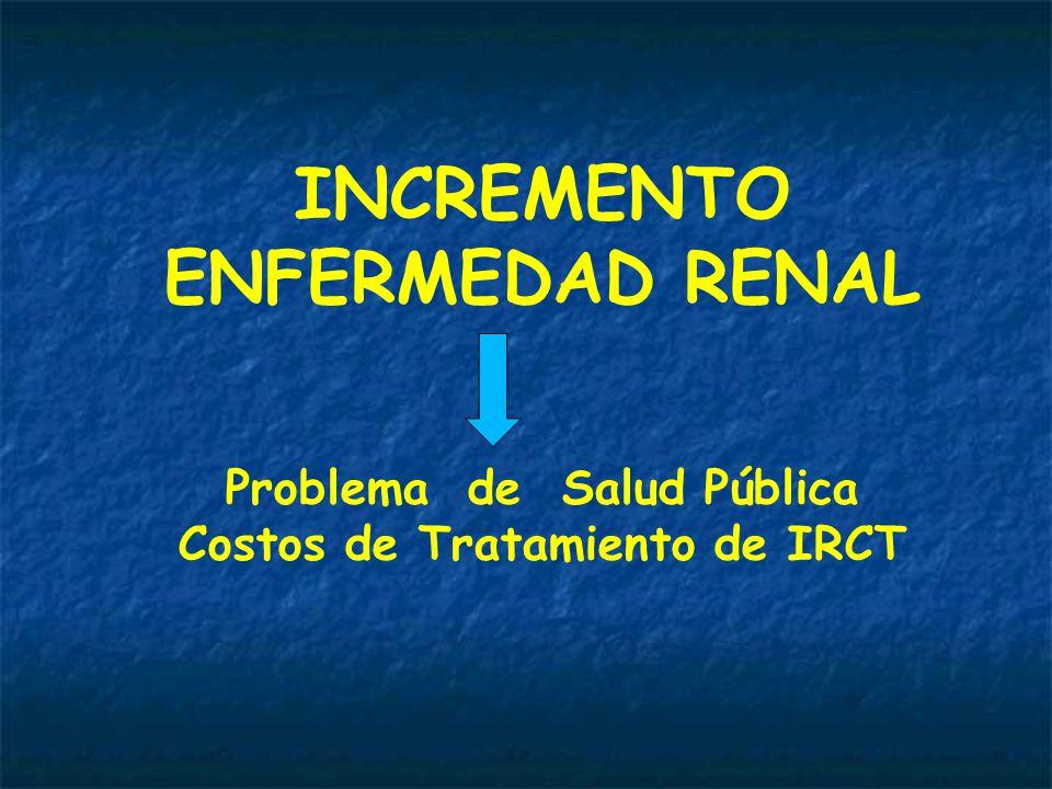 INCREMENTO ENFERMEDAD RENAL Problema de Salud Pública Costos de Tratamiento de IRCT