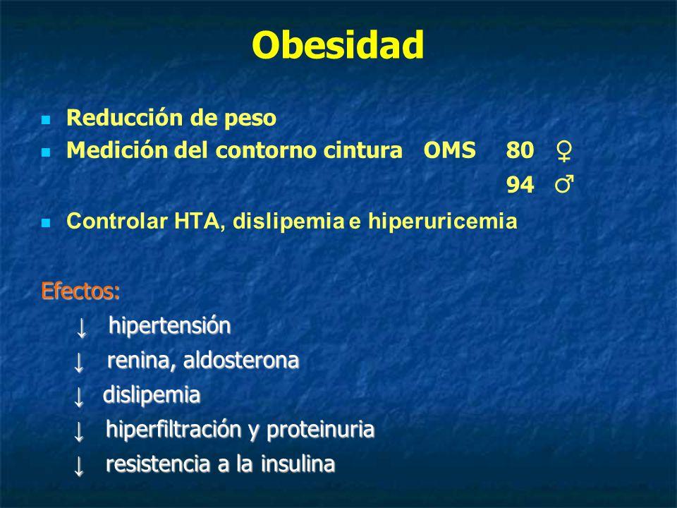 Obesidad Reducción de peso Medición del contorno cintura OMS 80 94 Controlar HTA, dislipemia e hiperuricemiaEfectos: hipertensión hipertensión renina, aldosterona renina, aldosterona dislipemia dislipemia hiperfiltración y proteinuria hiperfiltración y proteinuria resistencia a la insulina resistencia a la insulina