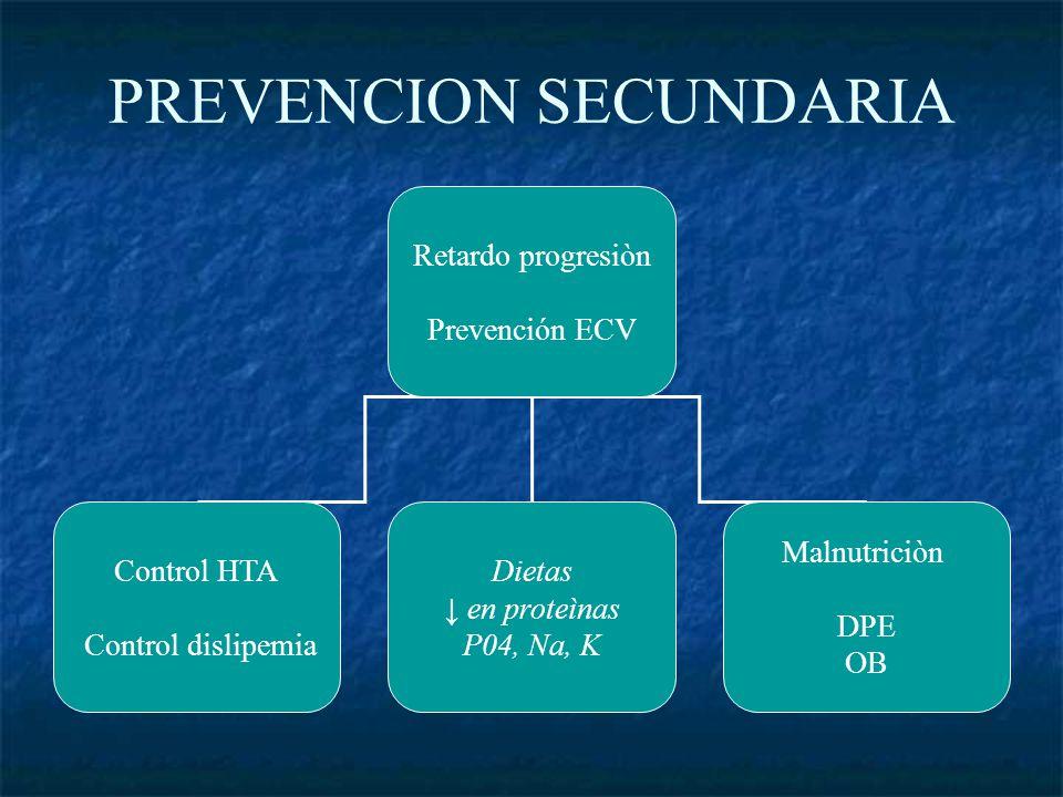 PREVENCION SECUNDARIA Retardo progresiòn Prevención ECV Control HTA Control dislipemia Dietas en proteìnas P04, Na, K Malnutriciòn DPE OB