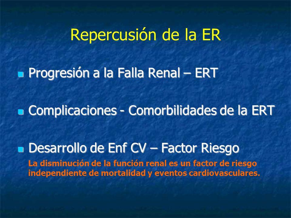 Repercusión de la ER Progresión a la Falla Renal – ERT Progresión a la Falla Renal – ERT Complicaciones - Comorbilidades de la ERT Complicaciones - Comorbilidades de la ERT Desarrollo de Enf CV – Factor Riesgo Desarrollo de Enf CV – Factor Riesgo La disminución de la función renal es un factor de riesgo independiente de mortalidad y eventos cardiovasculares.