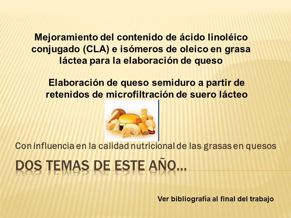 Con influencia en la calidad nutricional de las grasas en quesos Mejoramiento del contenido de ácido linoléico conjugado (CLA) e isómeros de oleico en grasa láctea para la elaboración de queso Elaboración de queso semiduro a partir de retenidos de microfiltración de suero lácteo Ver bibliografía al final del trabajo