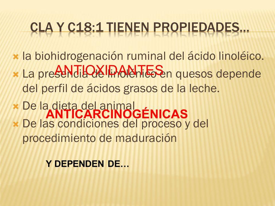la biohidrogenación ruminal del ácido linoléico.