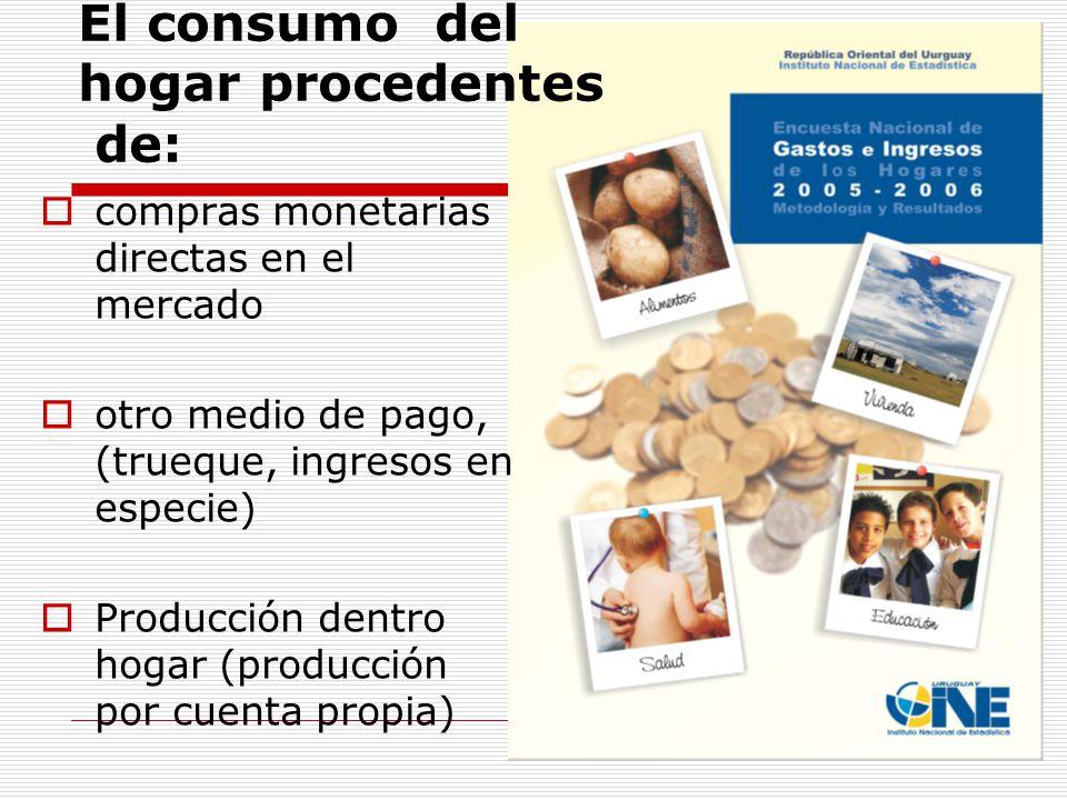 El consumo del hogar procedentes de: compras monetarias directas en el mercado otro medio de pago, (trueque, ingresos en especie) Producción dentro ho