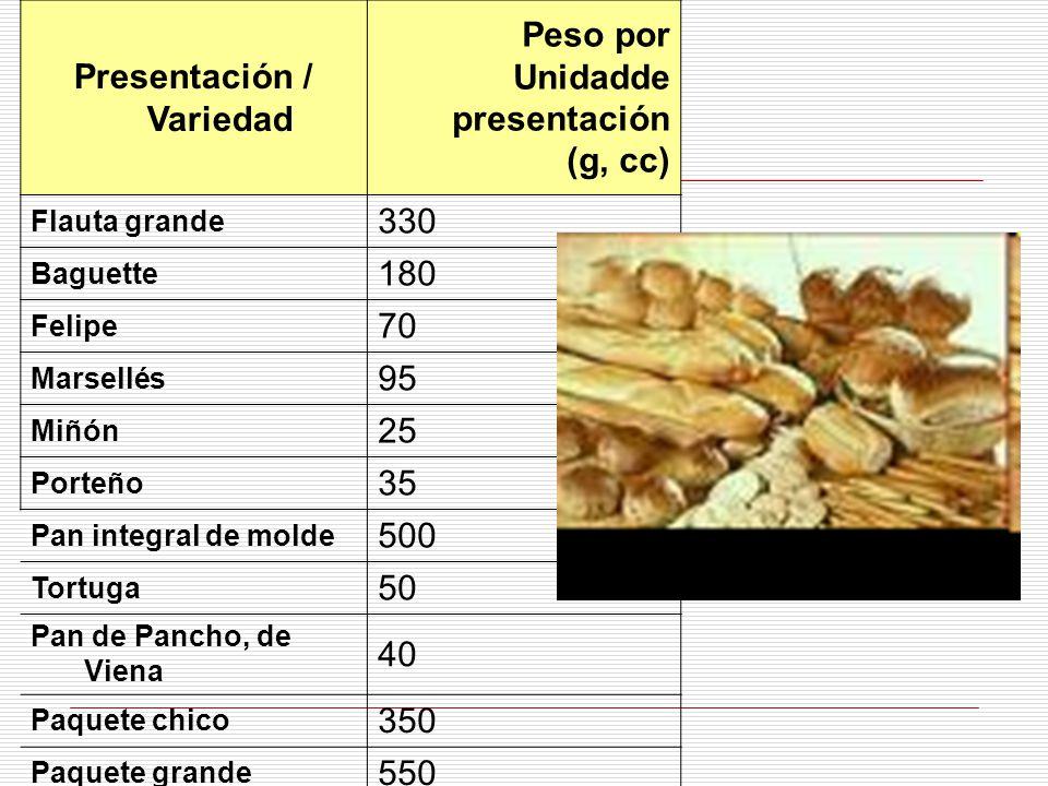 Presentación / Variedad Peso por Unidadde presentación (g, cc) Flauta grande 330 Baguette 180 Felipe 70 Marsellés 95 Miñón 25 Porteño 35 Pan integral