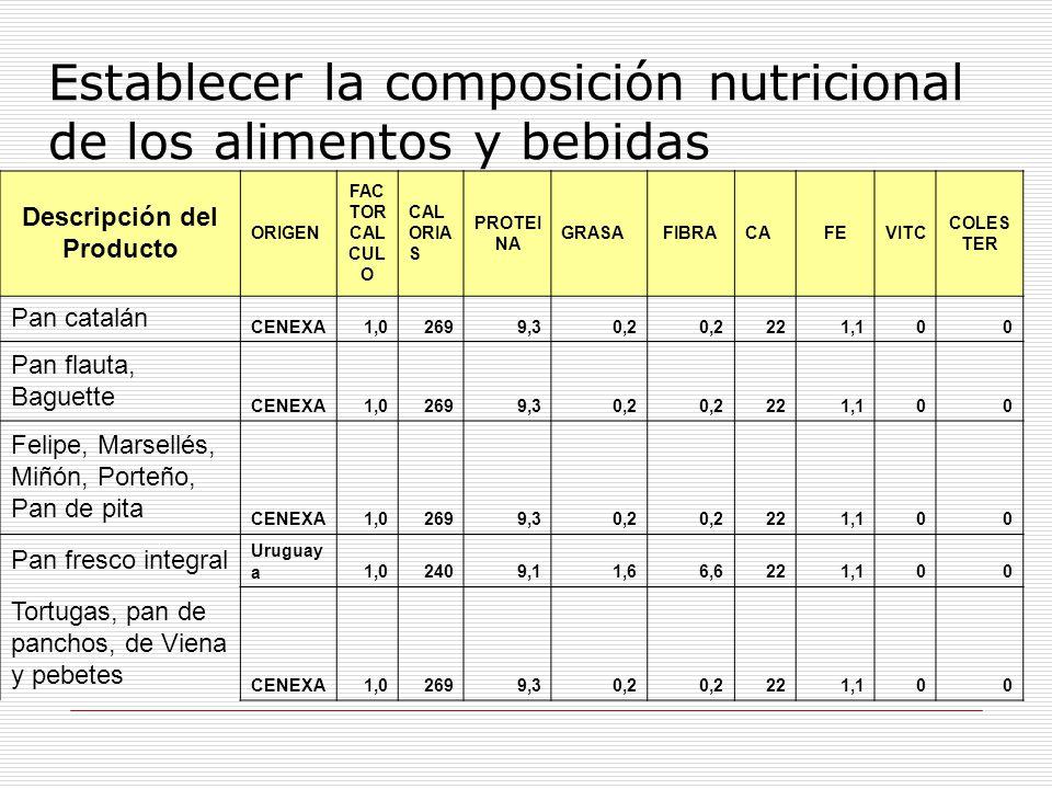 Descripción del Producto ORIGEN FAC TOR CAL CUL O CAL ORIA S PROTEI NA GRASAFIBRACAFEVITC COLES TER Pan catalán CENEXA1,02699,30,2 221,100 Pan flauta,